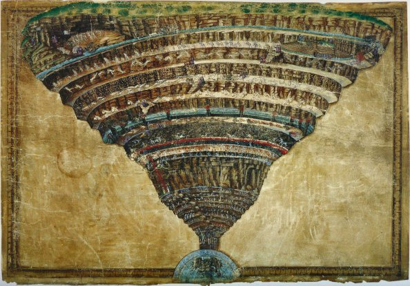 Map of Hell by Sandro Botticelli